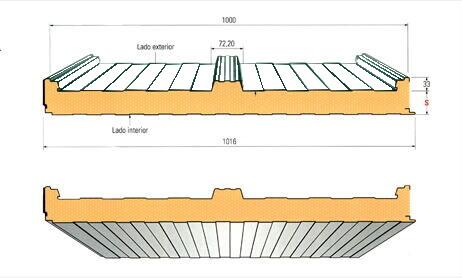Caracteristicas panel sandwich best cars modified dur a flex - Aluminios garcilaso ...