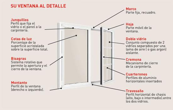 Aluminios Garcilaso Información Cómo Elegir La Ventana De