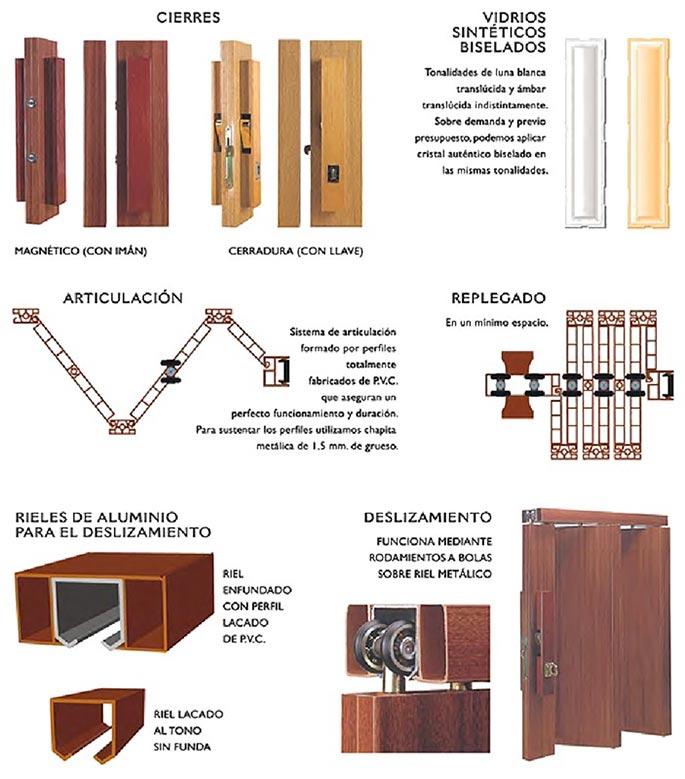 Aluminios garcilaso productos puertas plegables de pvc - Fabrica de puertas plegables ...