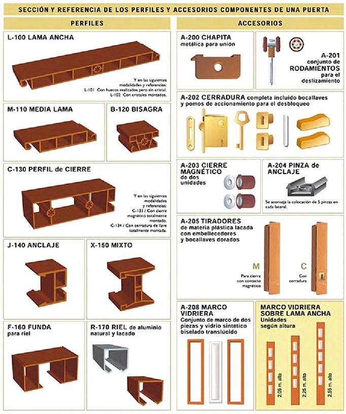 Aluminios Garcilaso | Productos - Puertas plegables de PVC ...