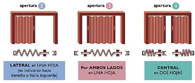 Puertas De Baño Tipo Acordeon:Dos Opciones Diferentes Para Las Puertas Vidrieras